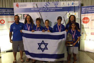 הגולשים הצעירים של ישראל השיגו את הקווטה למשחקים האולימפיים לנוער-בואנוס איירס,2018 . רוי לוי סיים במקום ה-6 באליפות העולם בדגם האופטימיסט