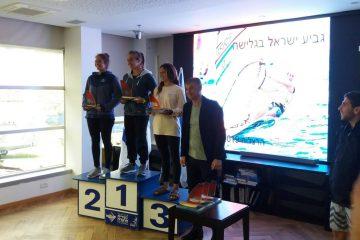 מבחנים לסגל נבחרת ישראל לנוער